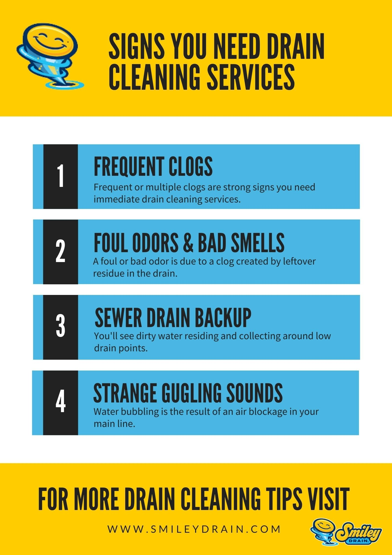 Infographic of signs you need drain cleaning